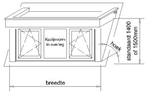 Afmetingen dakkapel